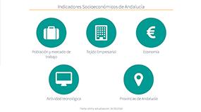 Encuesta Digitalizacion empleo